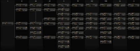 Текущее дерево развития танков (США)