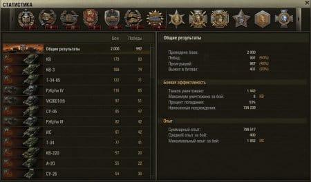 Благодаря подробной статистике можно составить игровой план и узнать через сколько боев можно пересесть на новый танк