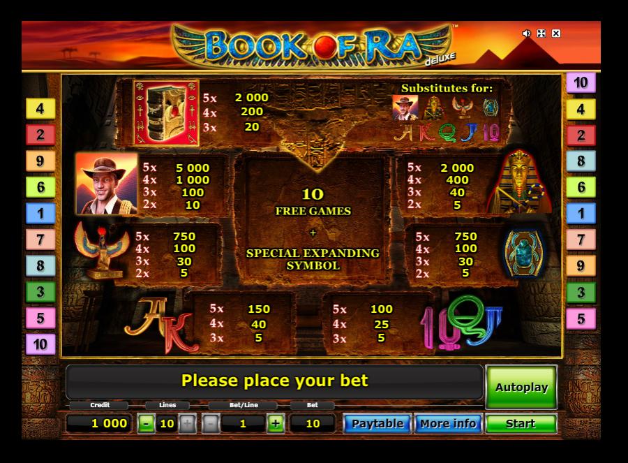 Азартные игровые автоматы 777 чем больше игр тем дольше веселье